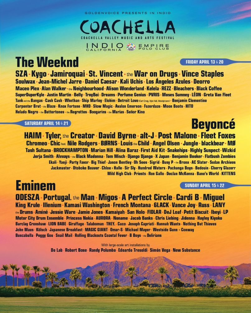 coachella 2018 Readers' Poll 2017: The Results